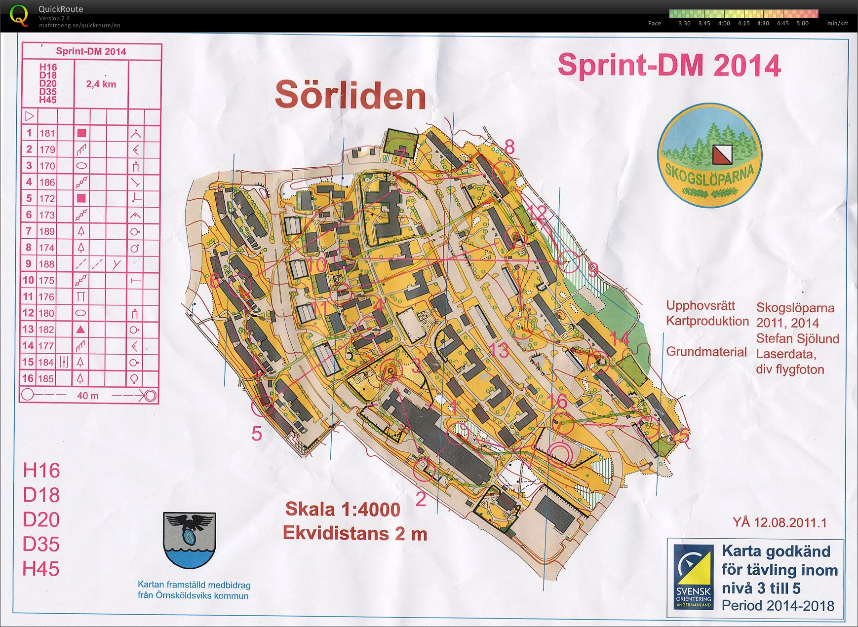 Sprint-DM Ångermanland (2014-06-25)